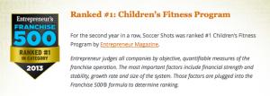 Soccer Shots Branding