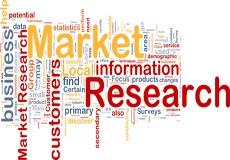 market research scatter